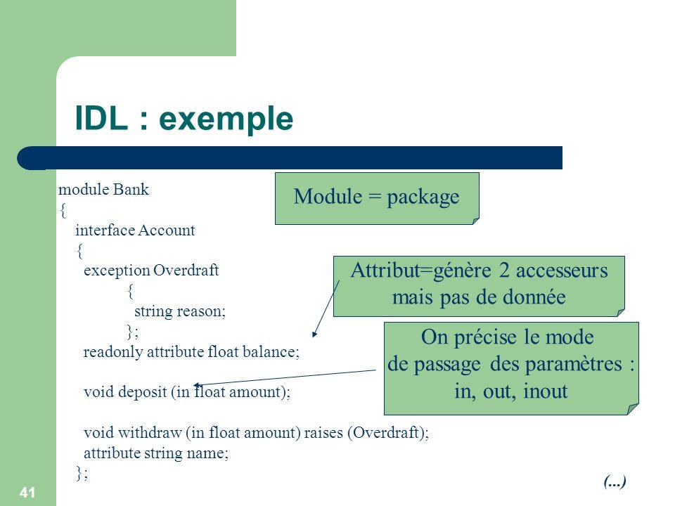 IDL : exemple Module = package Attribut=génère 2 accesseurs