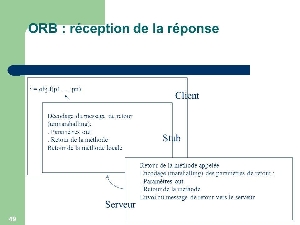 ORB : réception de la réponse