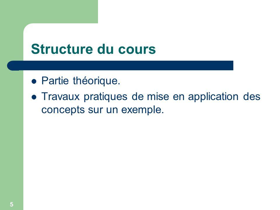 Structure du cours Partie théorique.