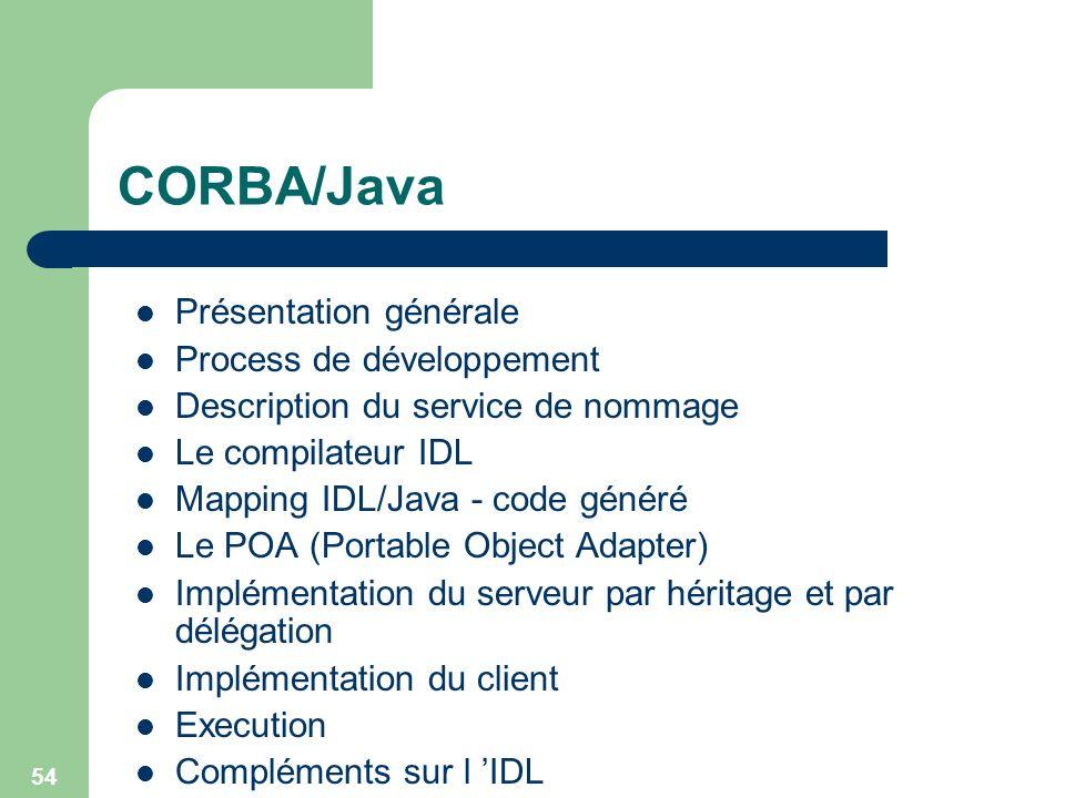 CORBA/Java Présentation générale Process de développement