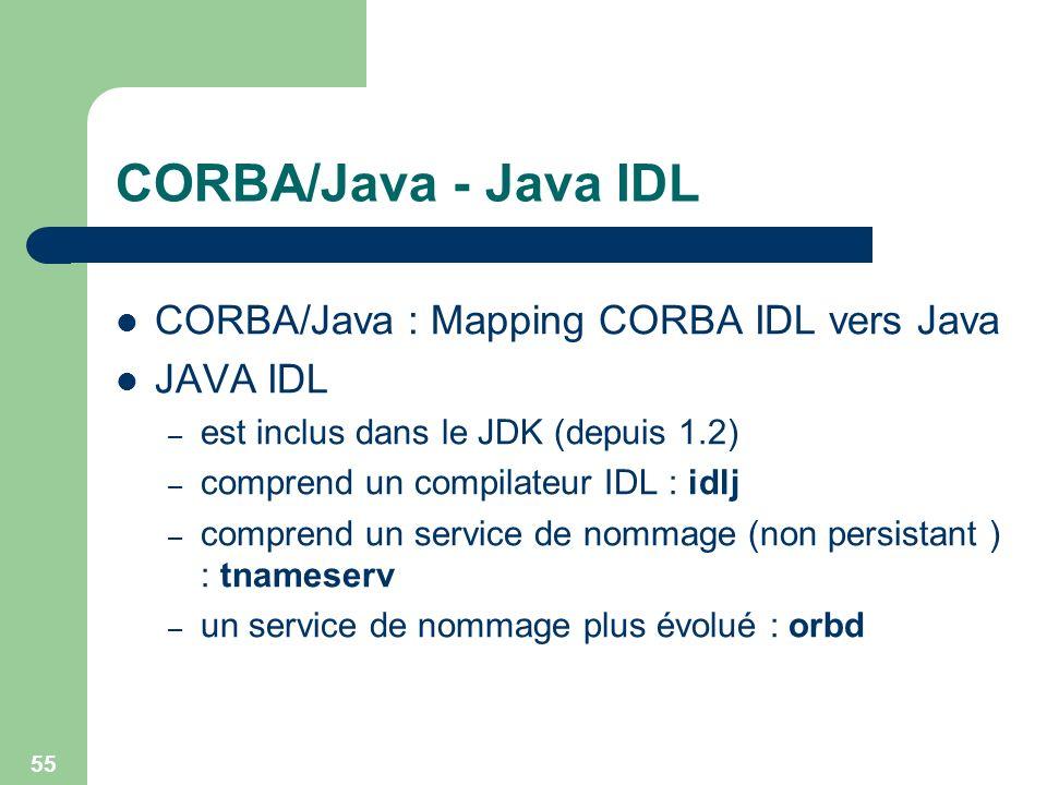 CORBA/Java - Java IDL CORBA/Java : Mapping CORBA IDL vers Java