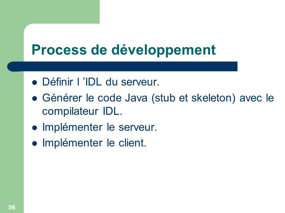 Process de développement