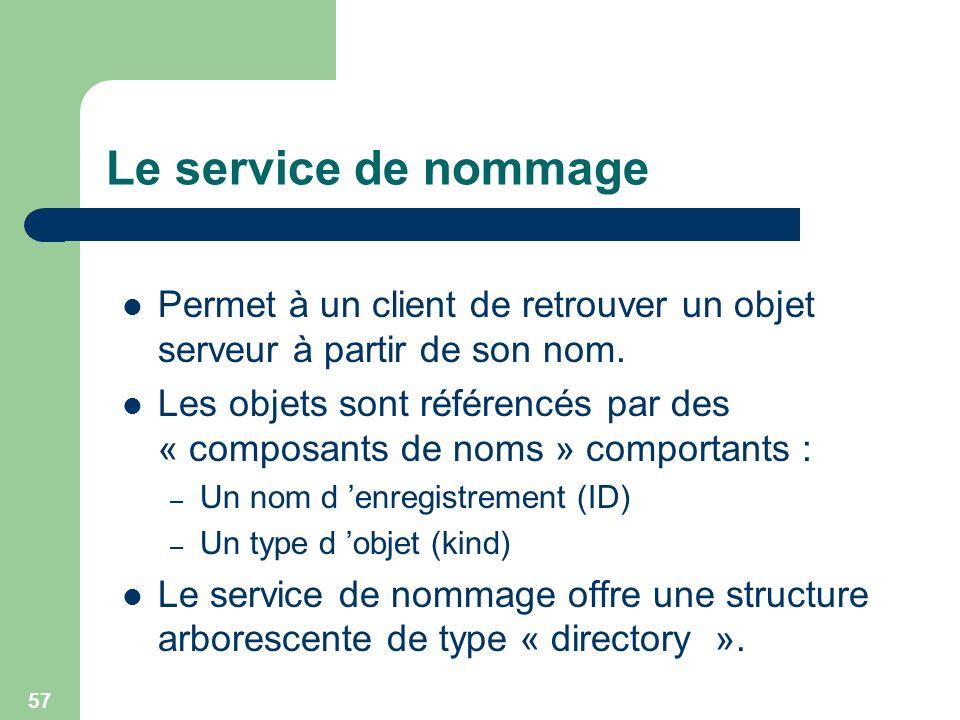 Le service de nommage Permet à un client de retrouver un objet serveur à partir de son nom.
