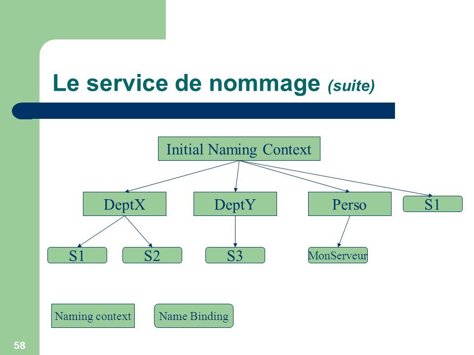 Le service de nommage (suite)