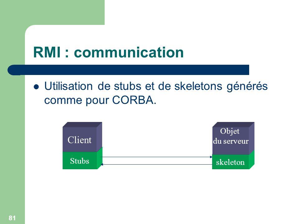 RMI : communication Utilisation de stubs et de skeletons générés comme pour CORBA. Client. Objet.