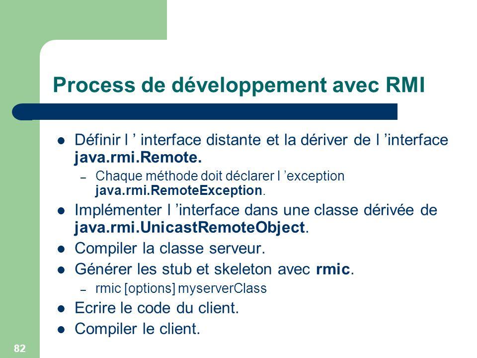 Process de développement avec RMI