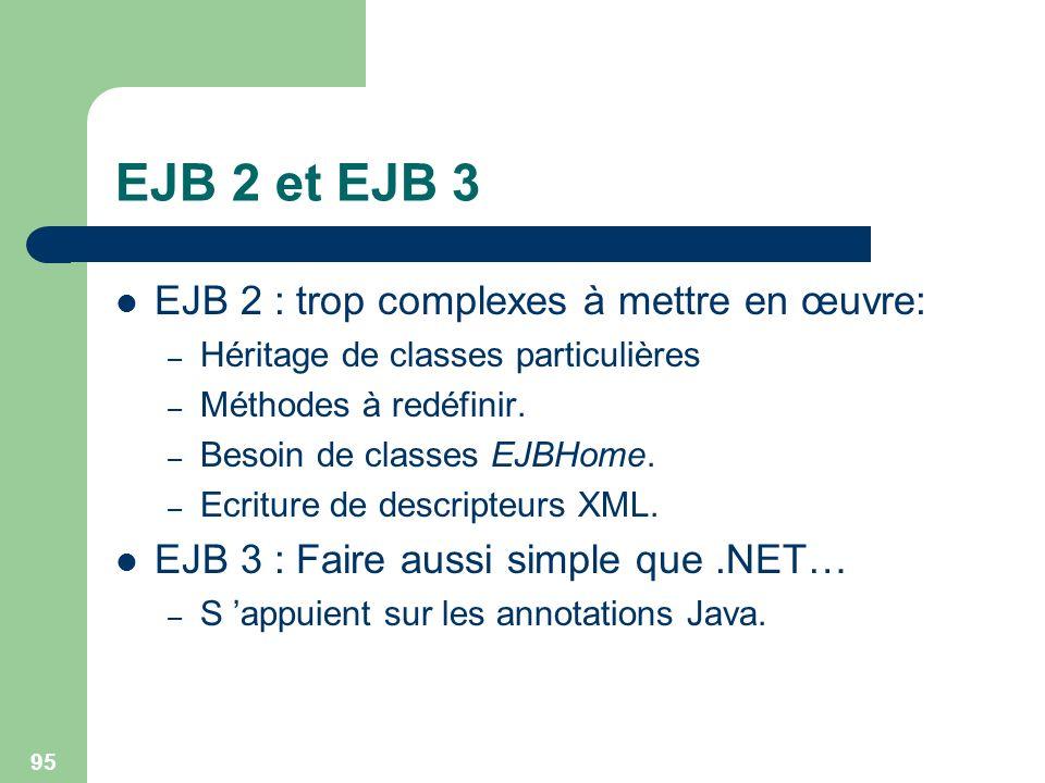 EJB 2 et EJB 3 EJB 2 : trop complexes à mettre en œuvre: