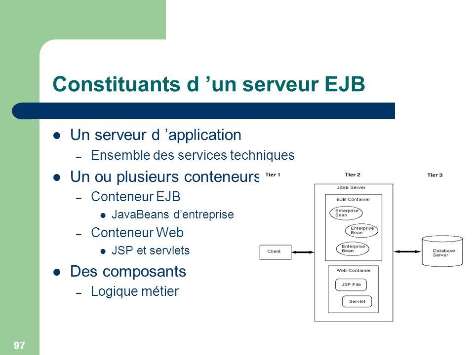 Constituants d 'un serveur EJB