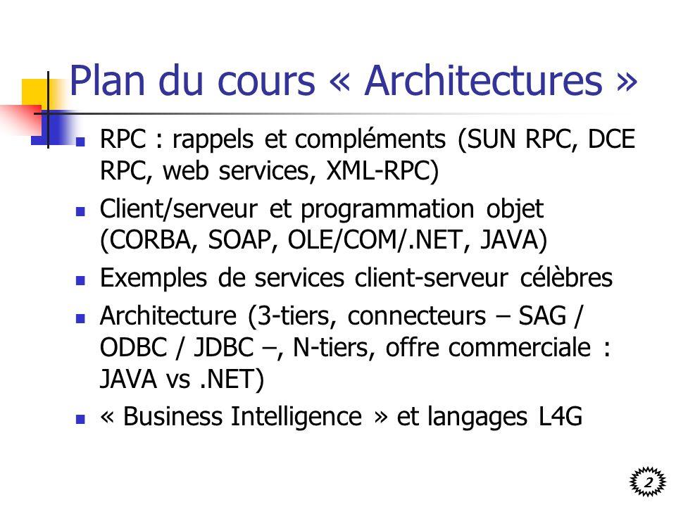 Plan du cours « Architectures »