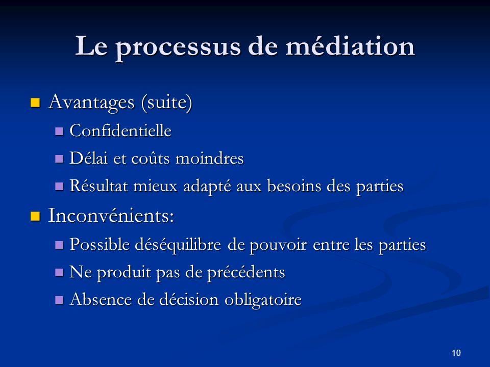 Le processus de médiation