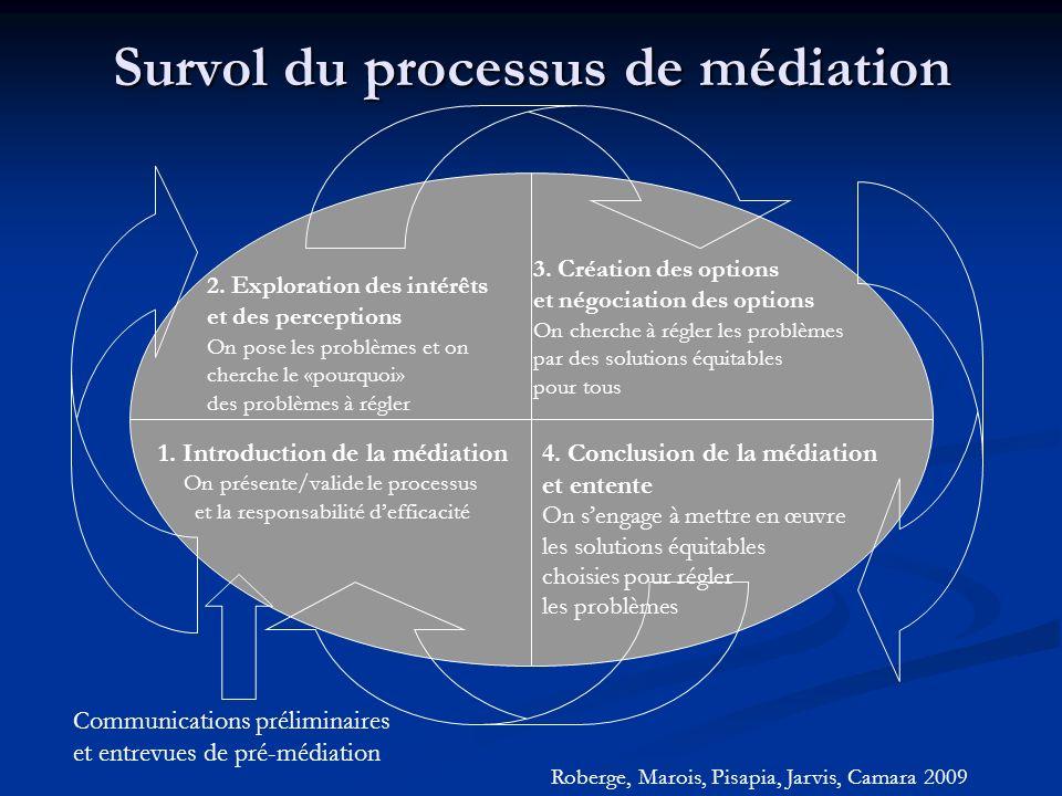 Me serge pisapia ll m et me jean marois ll m ppt - Chambre professionnelle de la mediation et de la negociation ...