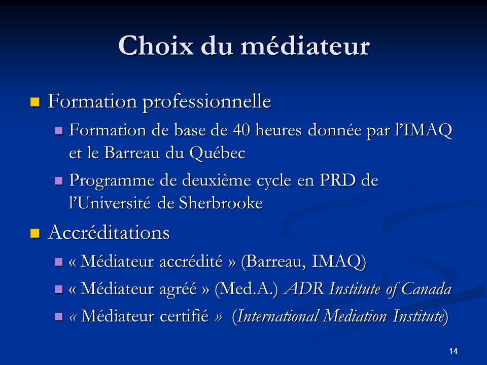Choix du médiateur Formation professionnelle Accréditations