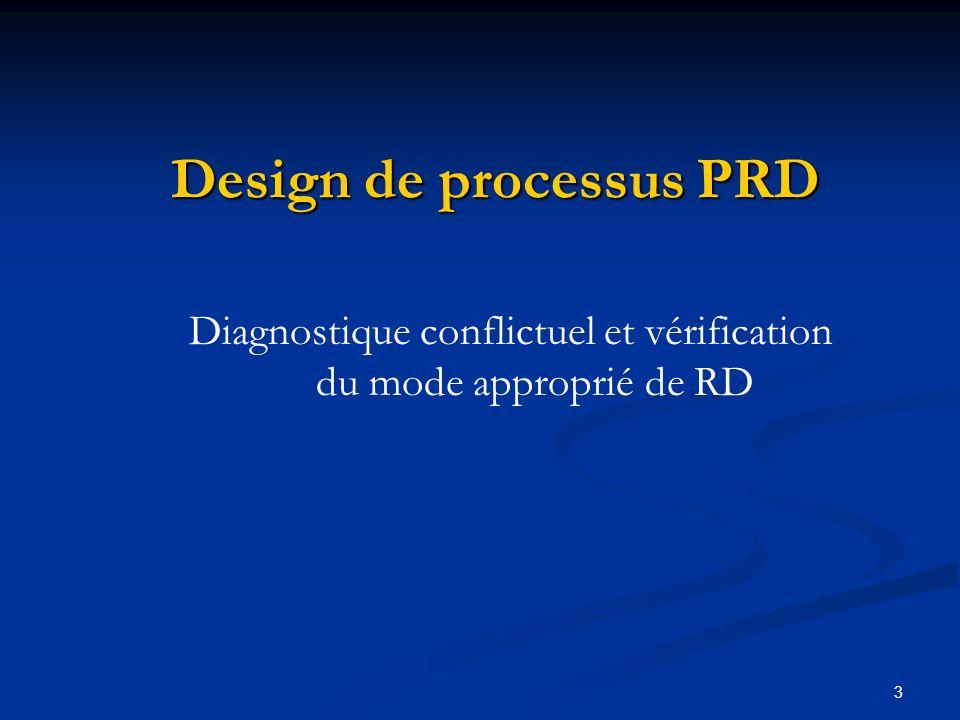 Design de processus PRD