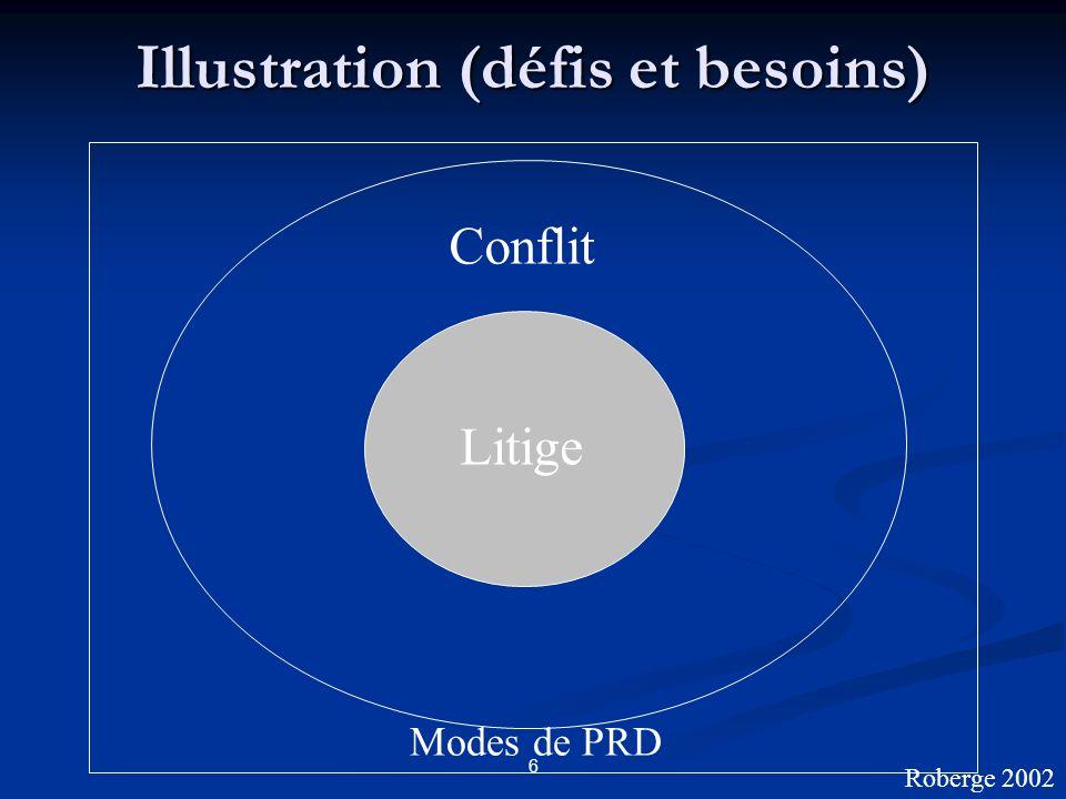 Illustration (défis et besoins)