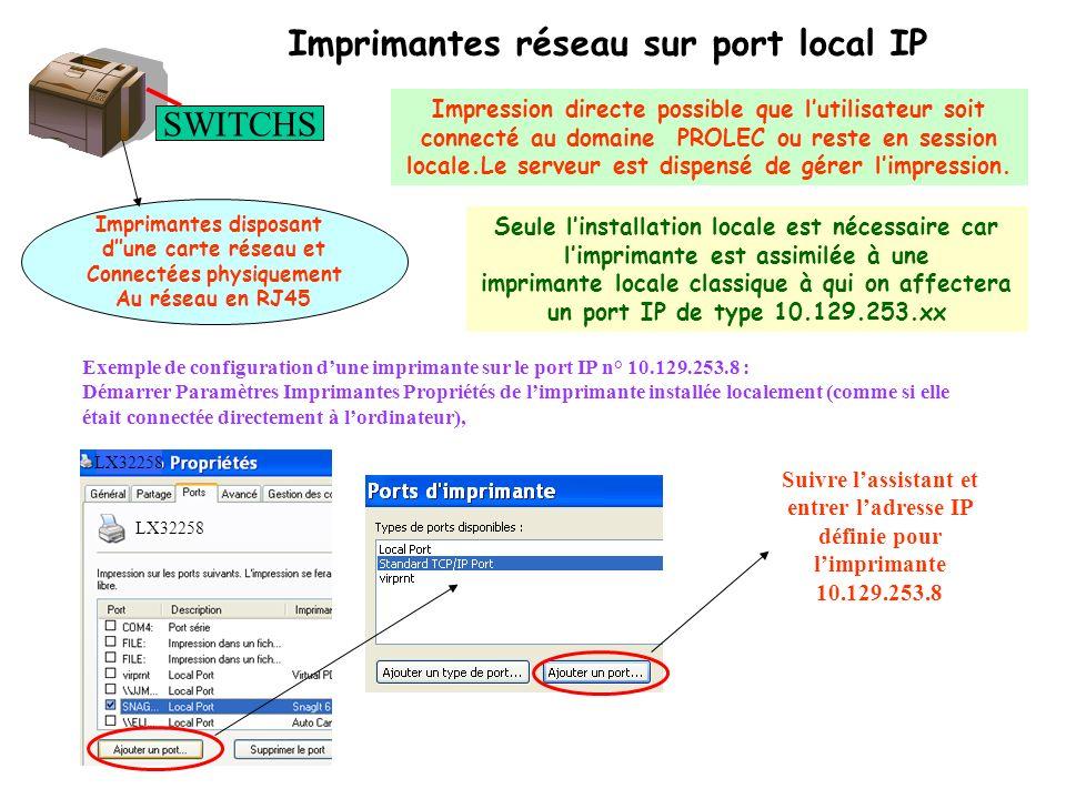 Imprimantes réseau sur port local IP