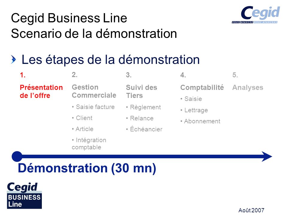 Cegid Business Line Scenario de la démonstration