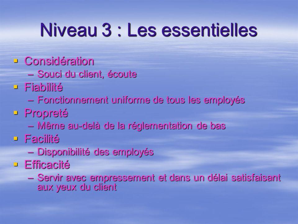 Niveau 3 : Les essentielles