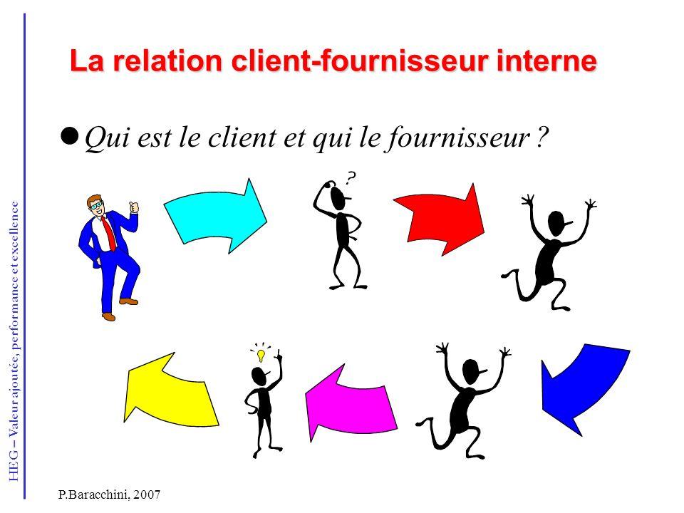 La relation client-fournisseur interne