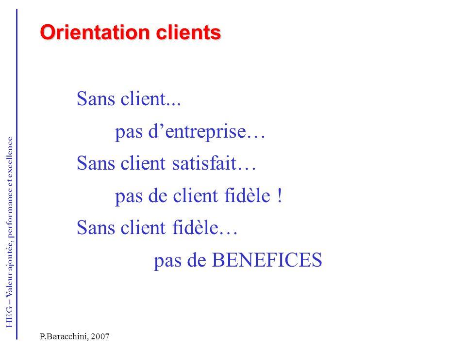 Sans client satisfait… pas de client fidèle ! Sans client fidèle…