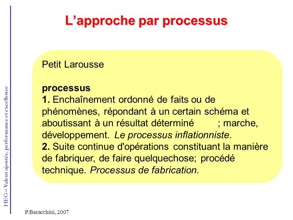 L'approche par processus