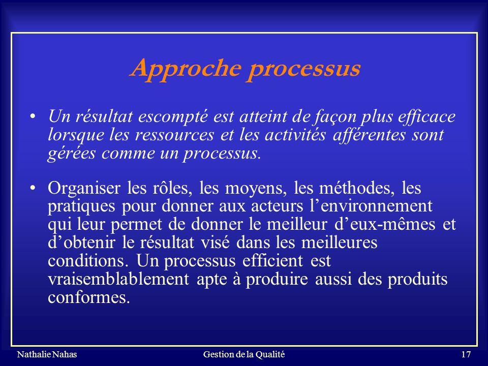 Gestion de la Qualité Approche processus.