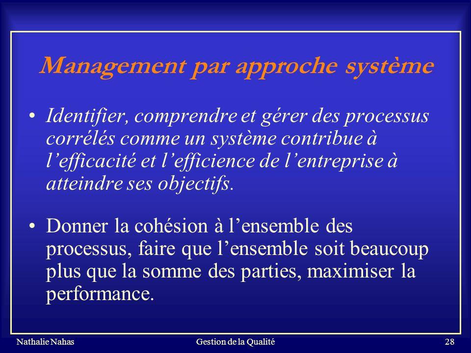Management par approche système