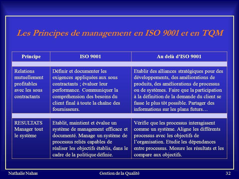 Les Principes de management en ISO 9001 et en TQM