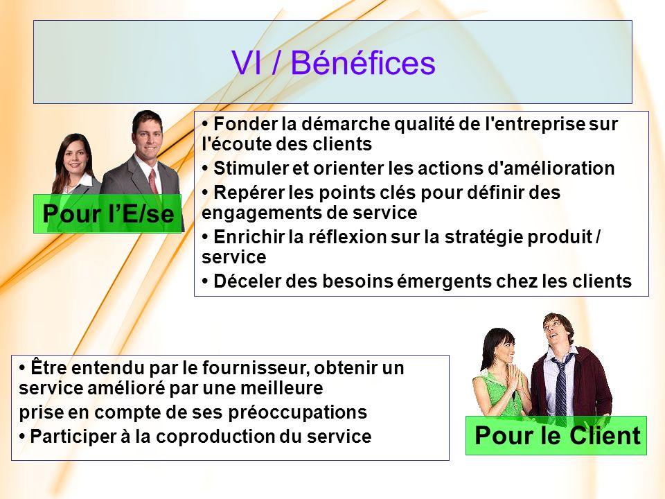 VI / Bénéfices Pour l'E/se Pour le Client