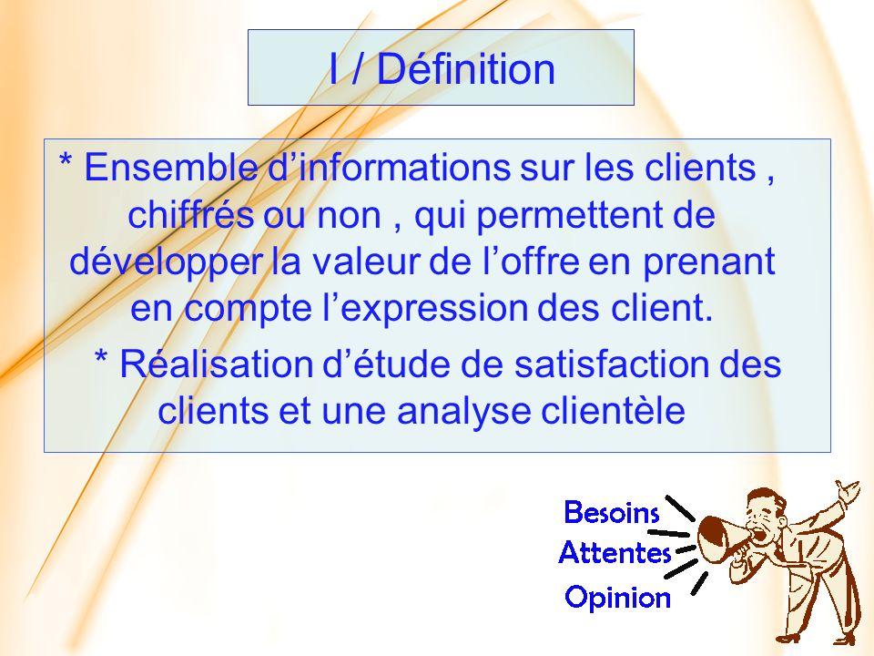 I / Définition