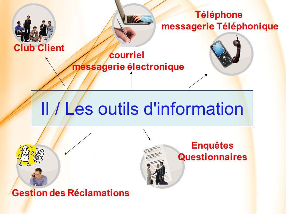 II / Les outils d information