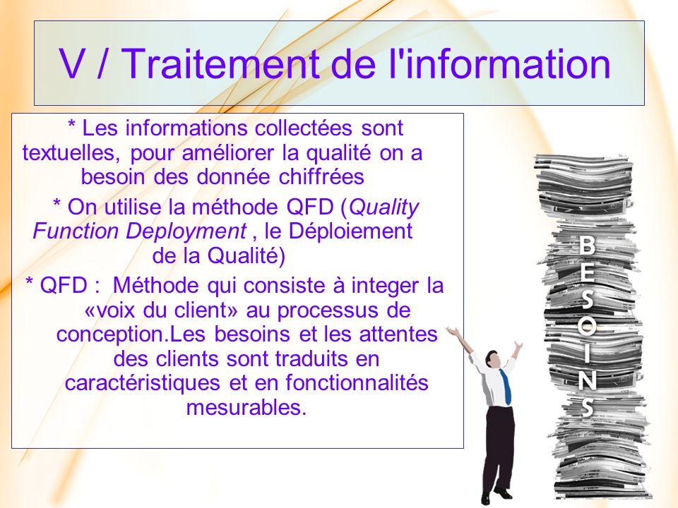 V / Traitement de l information