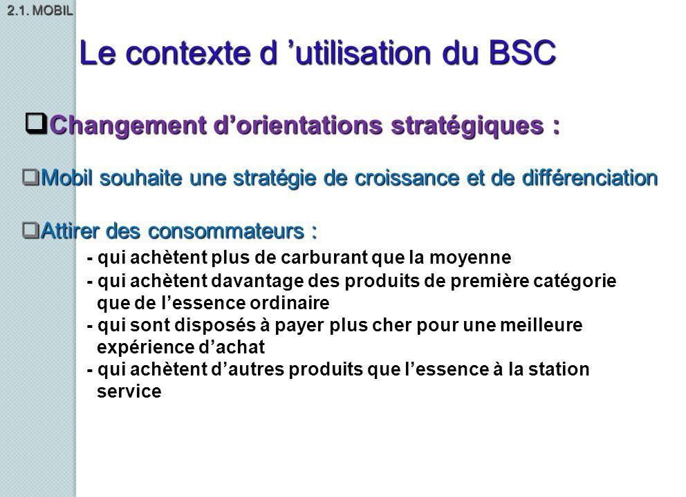 Le contexte d 'utilisation du BSC