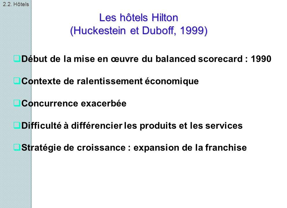 (Huckestein et Duboff, 1999)