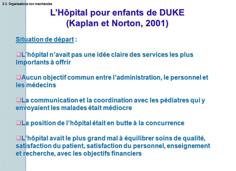 L'Hôpital pour enfants de DUKE