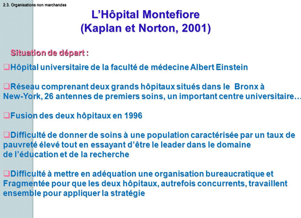 L'Hôpital Montefiore (Kaplan et Norton, 2001)
