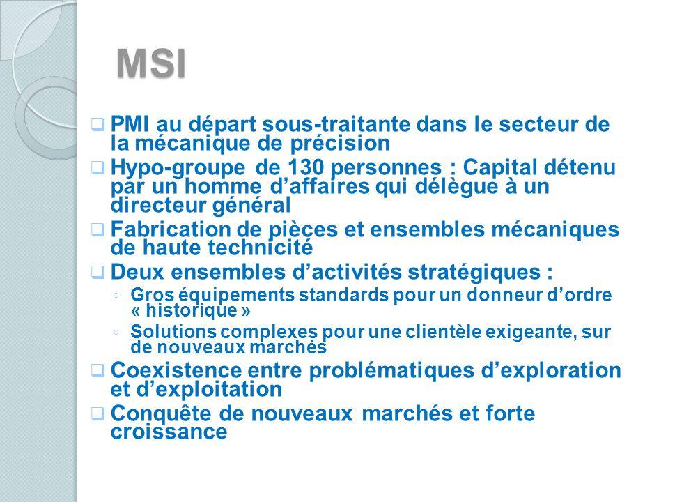 MSI PMI au départ sous-traitante dans le secteur de la mécanique de précision.