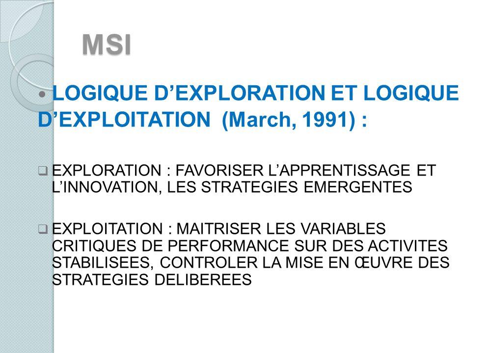 MSI LOGIQUE D'EXPLORATION ET LOGIQUE D'EXPLOITATION (March, 1991) :