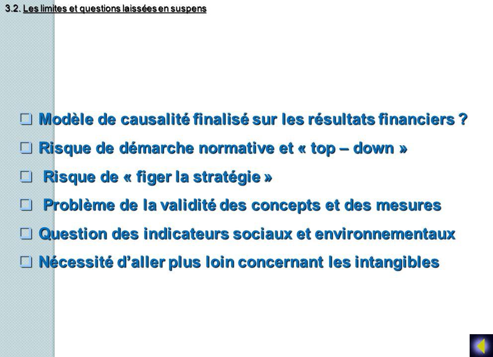 Modèle de causalité finalisé sur les résultats financiers