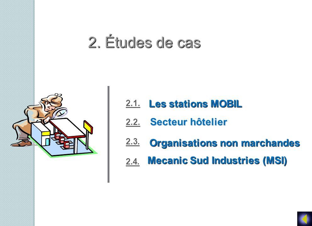 2. Études de cas Les stations MOBIL Secteur hôtelier