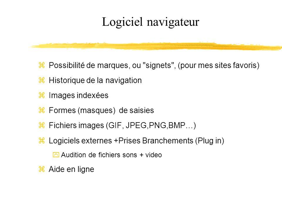 Logiciel navigateur Possibilité de marques, ou signets , (pour mes sites favoris) Historique de la navigation.