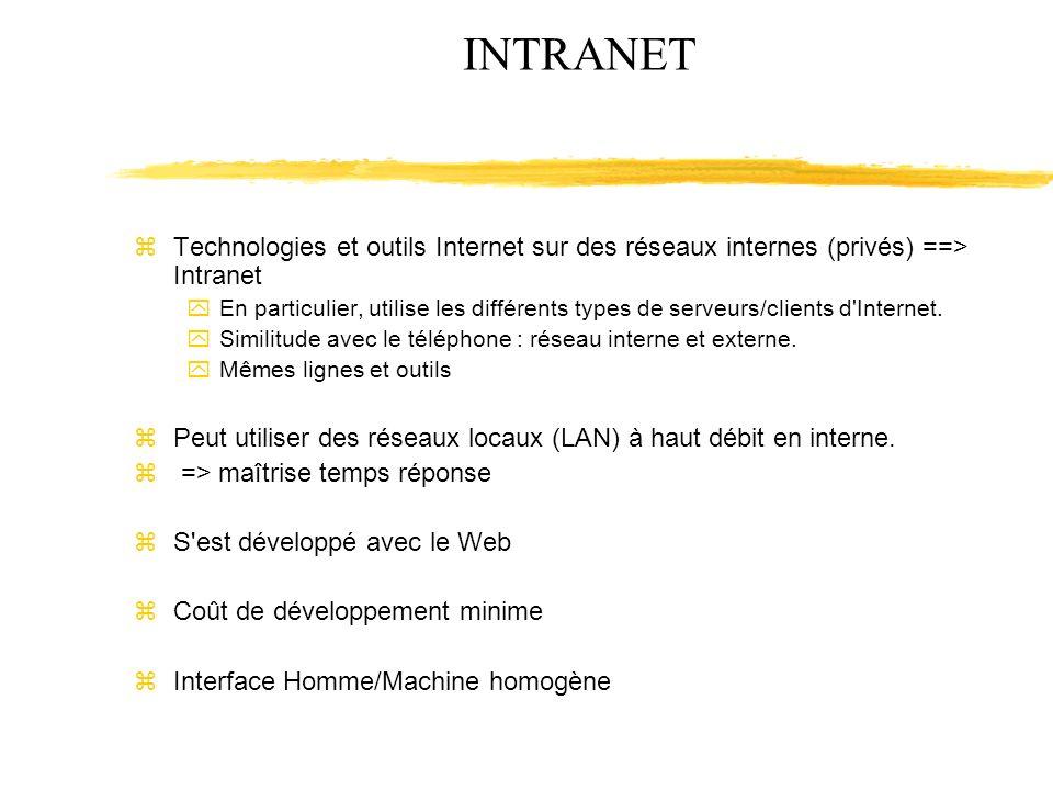 INTRANET Technologies et outils Internet sur des réseaux internes (privés) ==> Intranet.