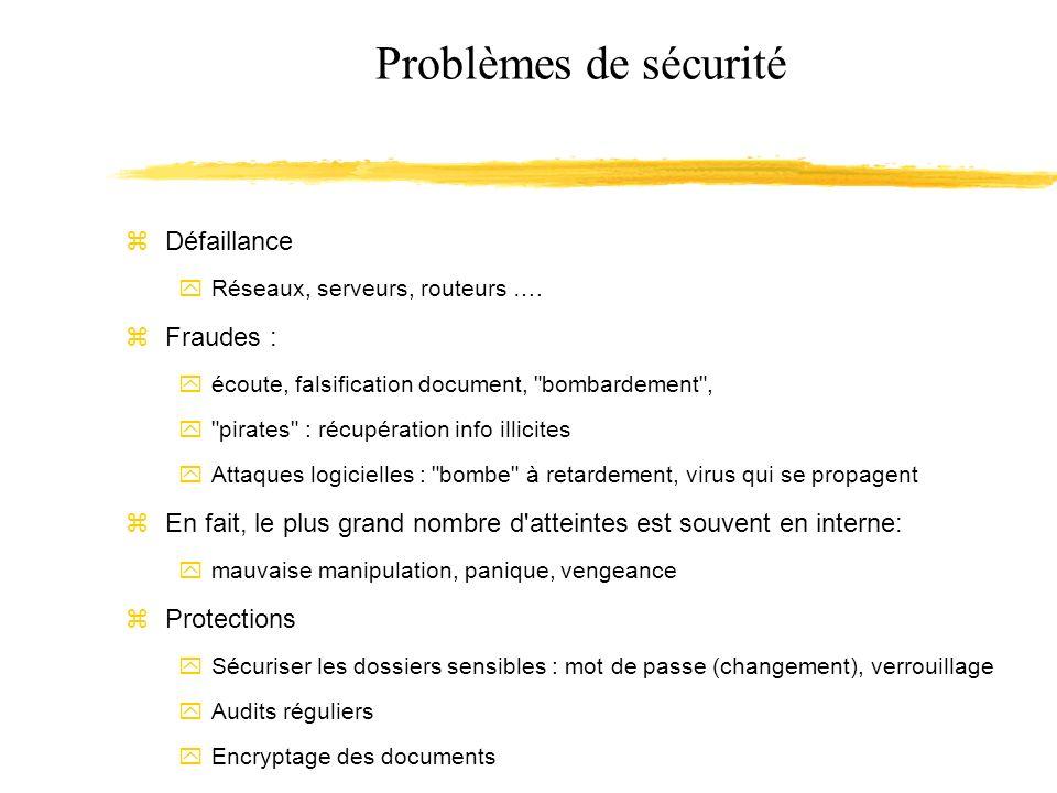 Problèmes de sécurité Défaillance Fraudes :