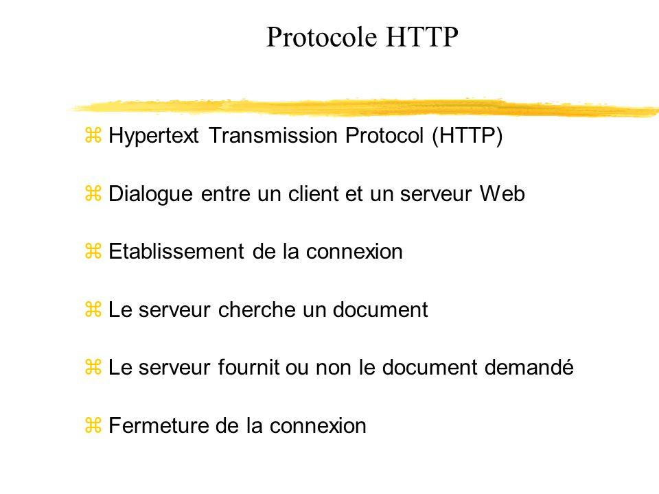 Protocole HTTP Hypertext Transmission Protocol (HTTP)
