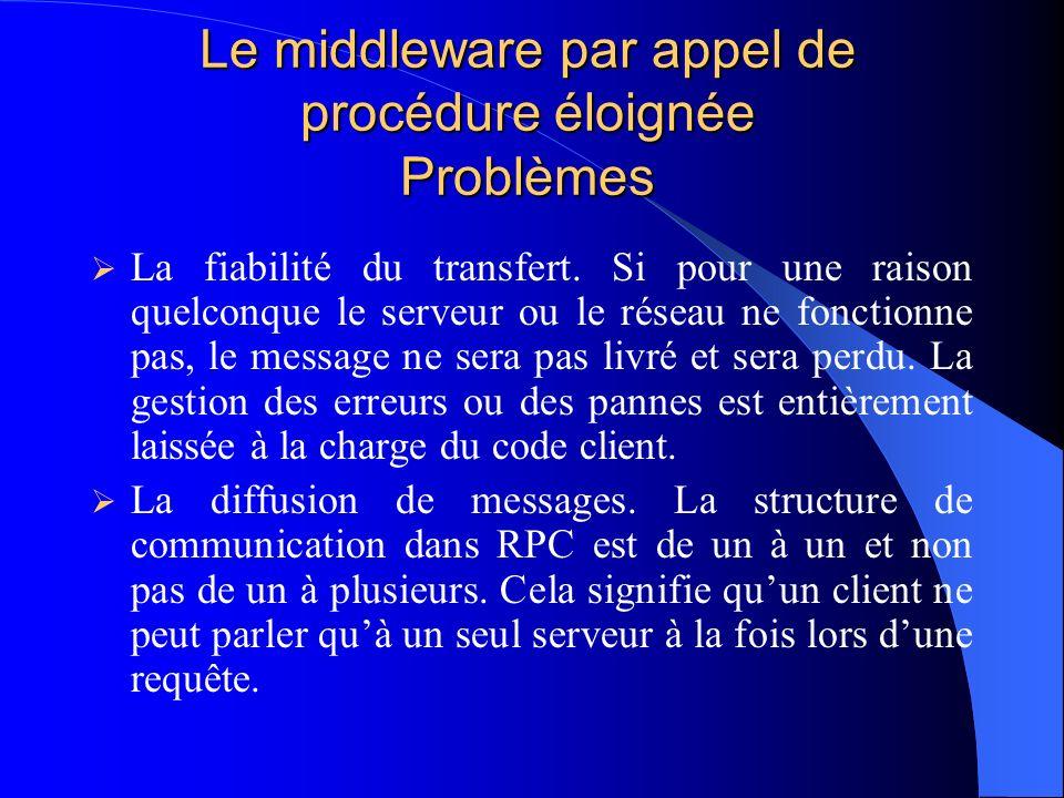 Le middleware par appel de procédure éloignée Problèmes