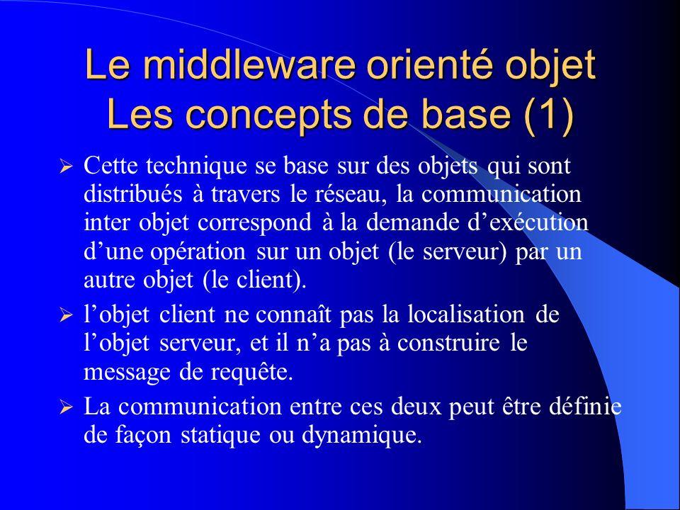 Le middleware orienté objet Les concepts de base (1)
