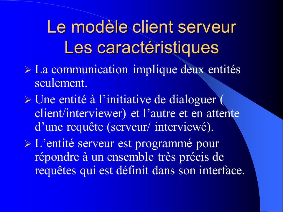Le modèle client serveur Les caractéristiques