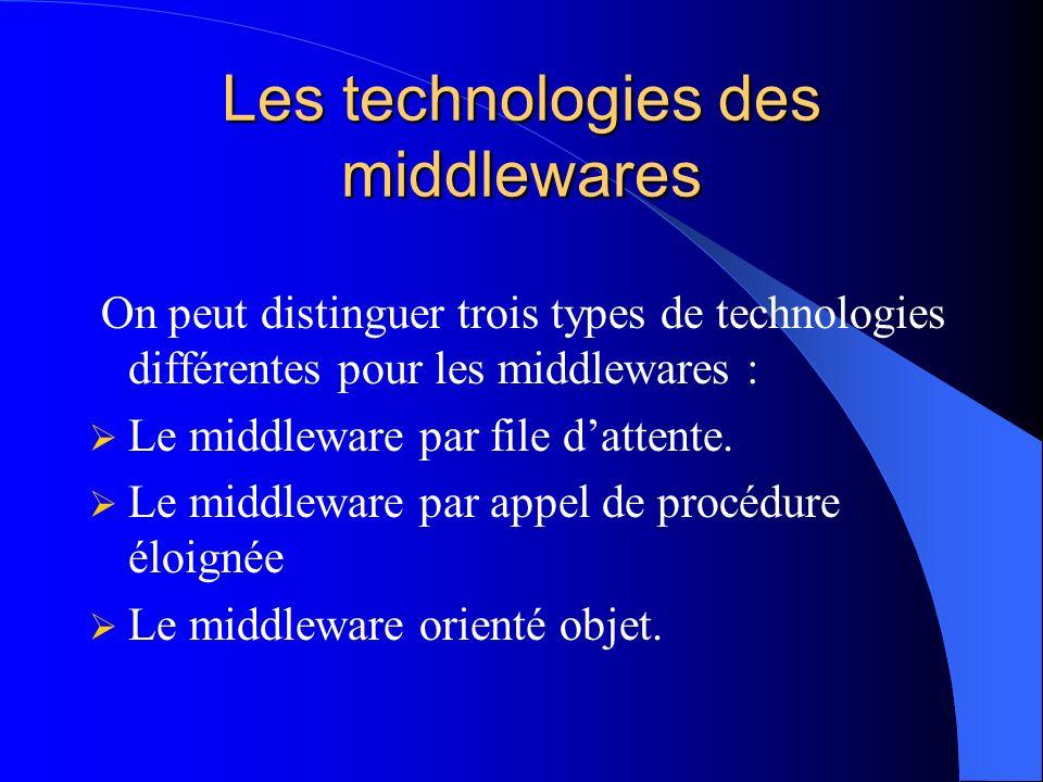 Les technologies des middlewares