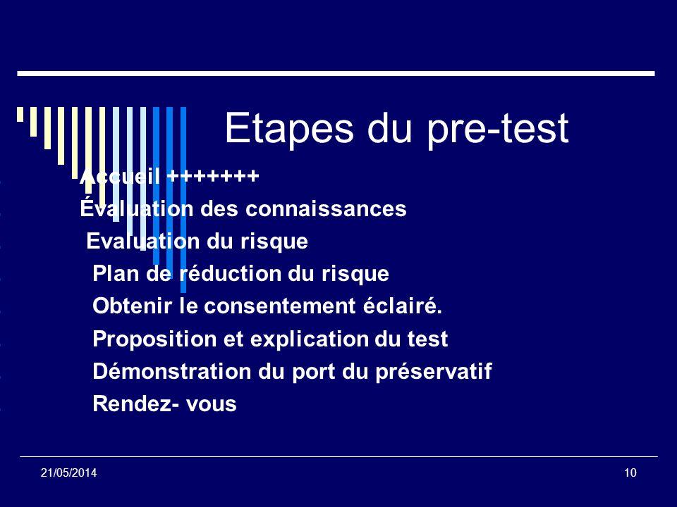 Etapes du pre-test Accueil +++++++ Évaluation des connaissances