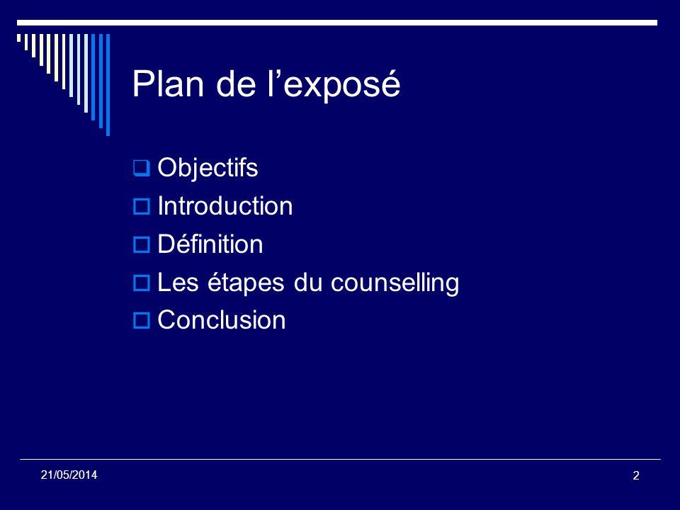 Plan de l'exposé Objectifs Introduction Définition