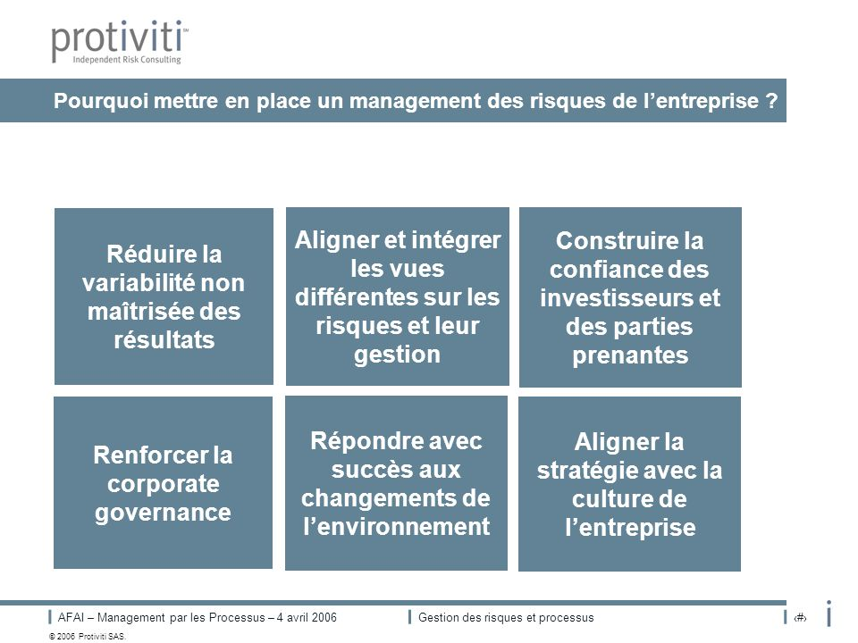 Pourquoi mettre en place un management des risques de l'entreprise